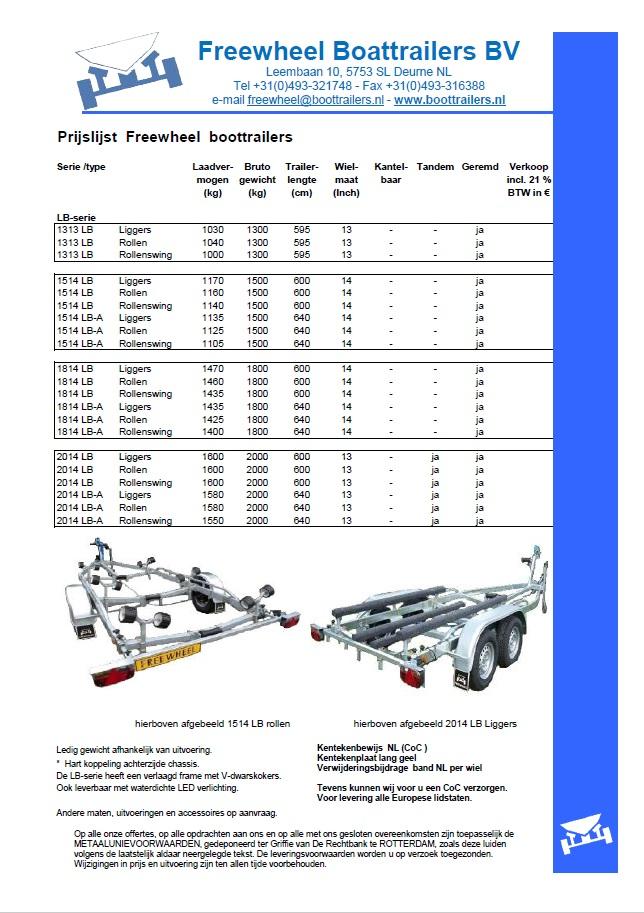 Freewheel prijslijst LB serie